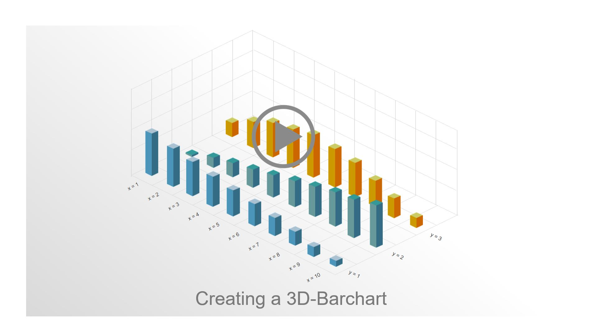 Creating a 3D chart in Axure, Tutorial
