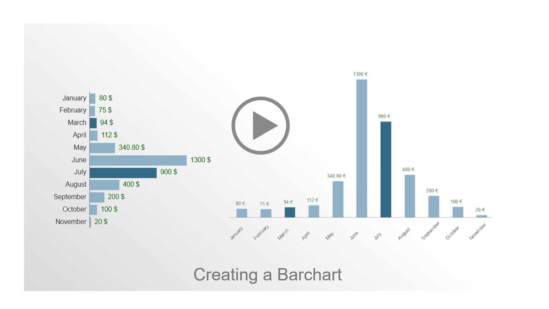 Creating a Barchart in Axure, Tutorial