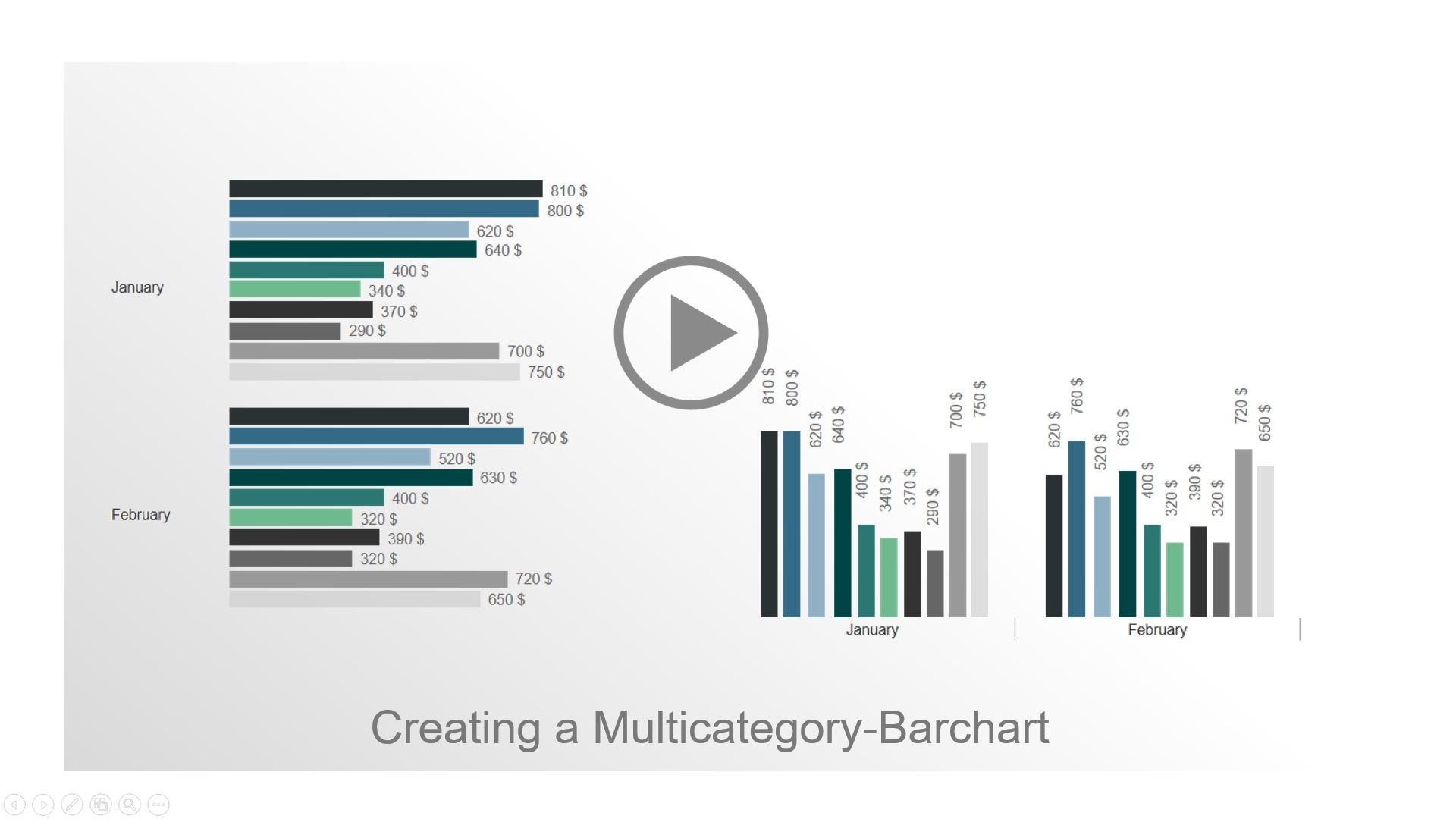 Creating a Multicategory-Barchart in Axure, Tutorial
