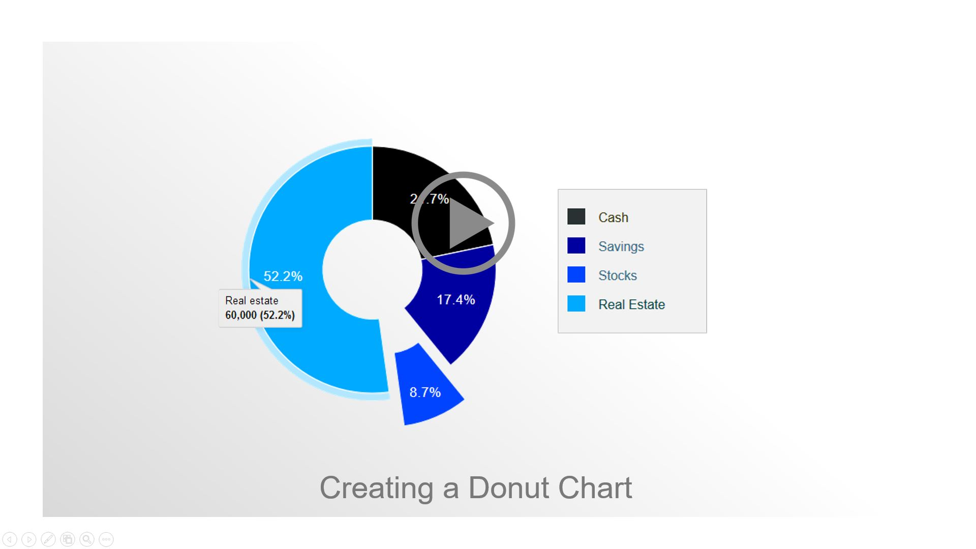 Creating a donut chart in Axure, Tutorial