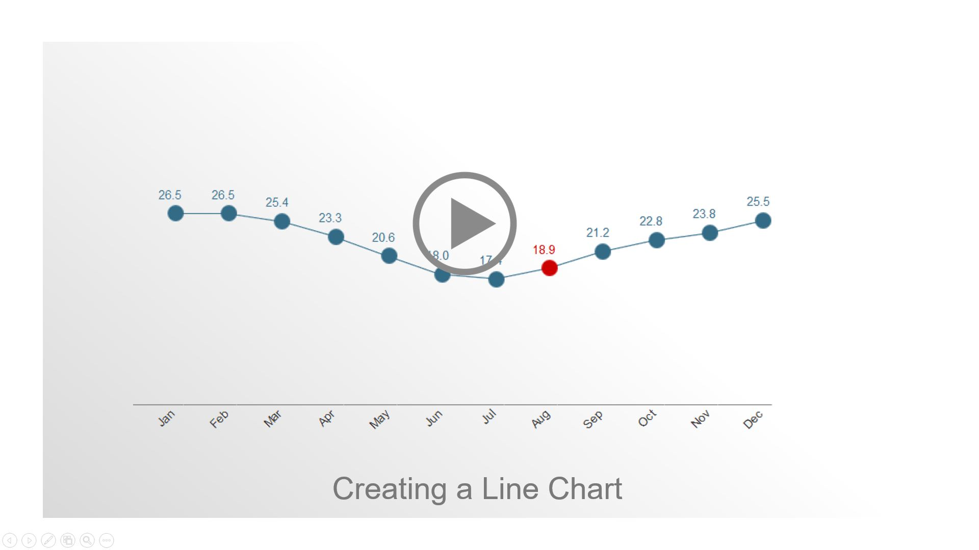 Creating a line chart in Axure, Tutorial
