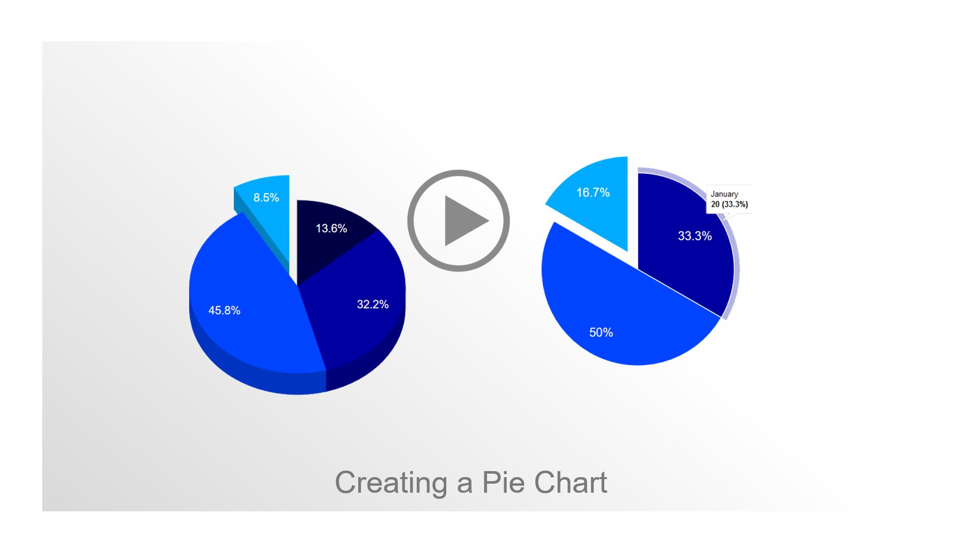 Creating a pie chart in Axure, Tutorial